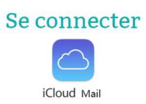 Comment configurer un e-mail iCloud sur un Mac, iPhone, iPad, iPod et PC.